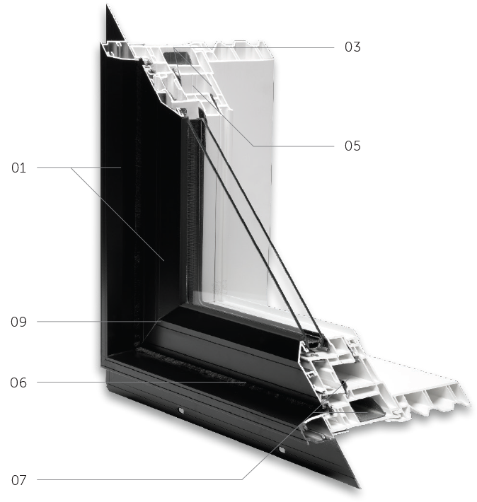 LynX Series Hybrid Casement & Awning Window Dual Glaze