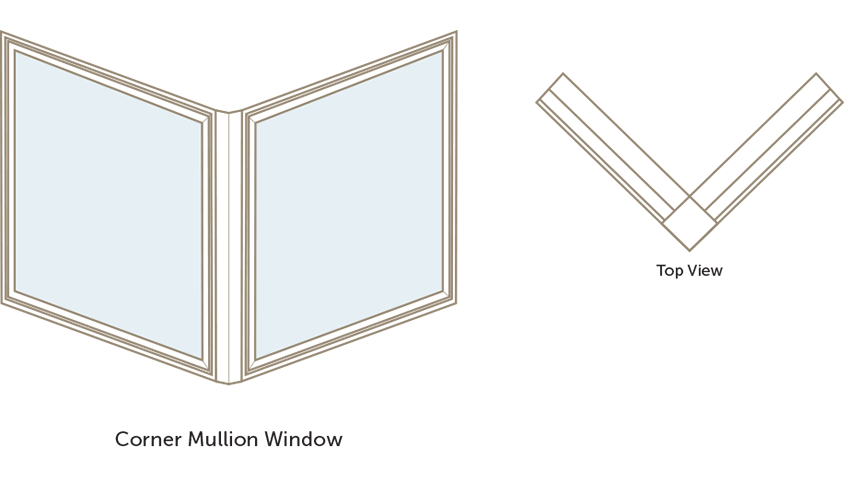 Corner Mullion Window